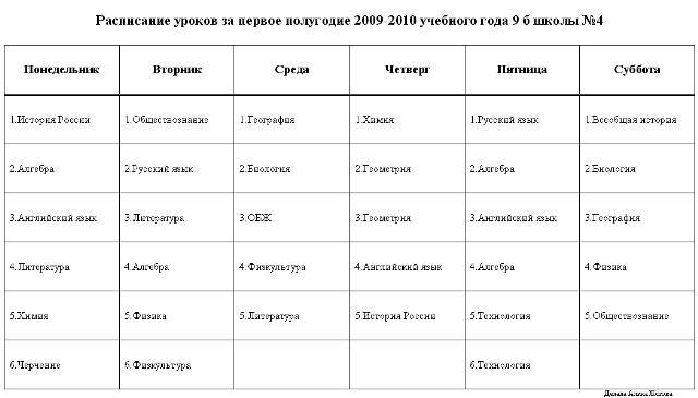 Таблицу расписание уроков